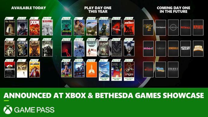Xbox Game Pass E3 2021