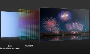 Samsung Quantum Dot Display
