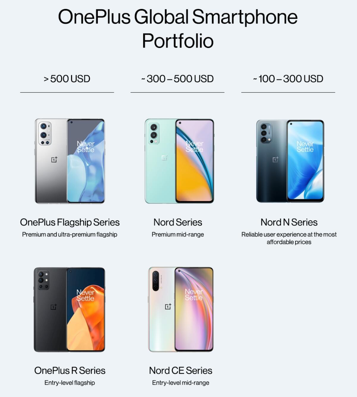 Oneplus Portfolio