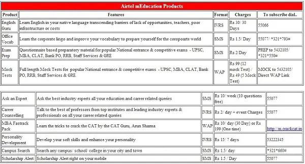 Airtel-mEducation-Plan