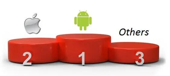 Android-iOS-Podium