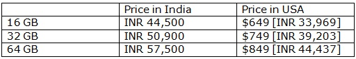 iPhone-4S-US-India-Price-Comparison