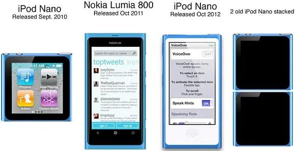iPod-Nano-Lumia-800