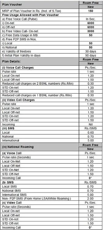 BSNL-New-Free-Roaming-Plan