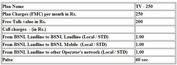 Bsnl-Tv-landline-plan