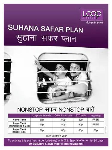 Suhana_Safar_Prepaid_Plan_Details