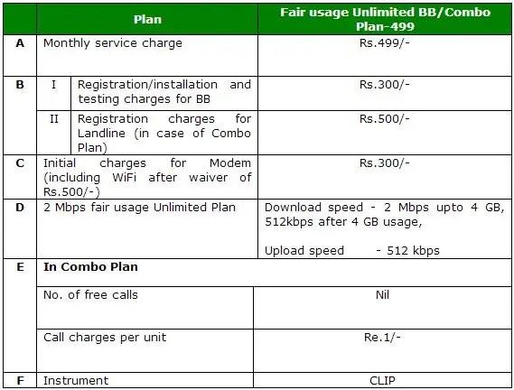 MTNL-Unlimited-499-Combo-BB