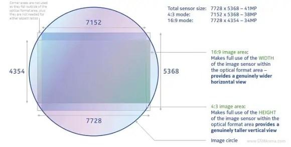 nokia-808-cam-resolution2