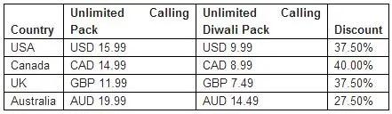Reliance-Global-Call-Diwali