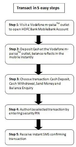 mpaisa-transaction