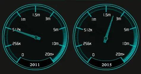 speed_meter_copy