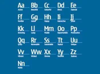 Nokia-Fonts