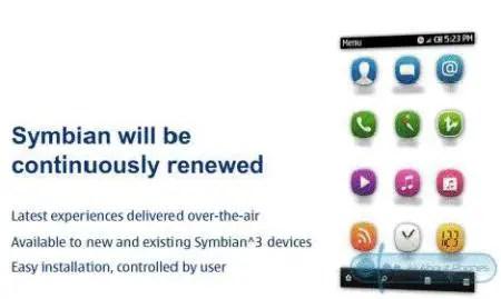 Symbian2-450x450
