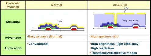 retina-display-detail