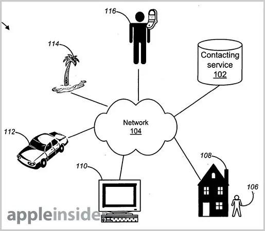 apple-mode-patent
