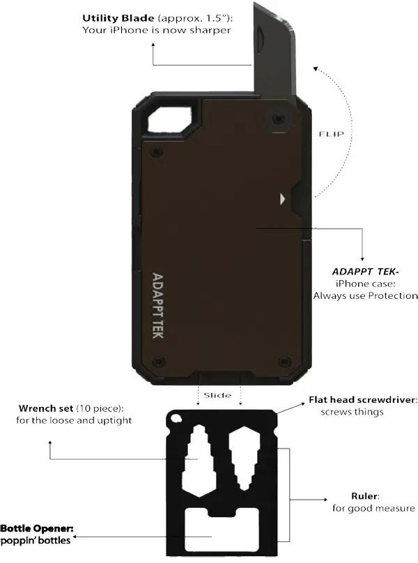 adapptxt multitool iphone case