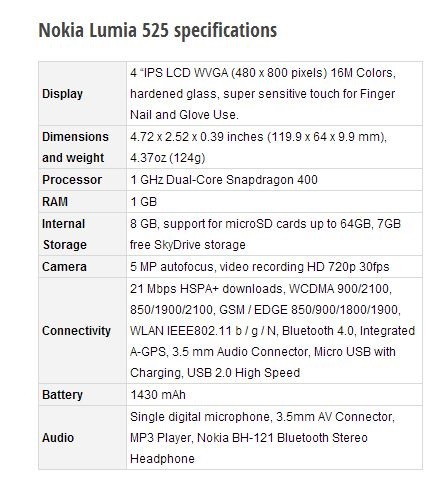 Nokia Lumia 525 specs leaked; will come with 1 GHz Dual ...