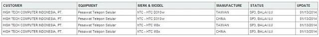 HTC-M8X-D310w-certification-Postel