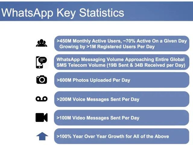 WhatsApp-growth-1