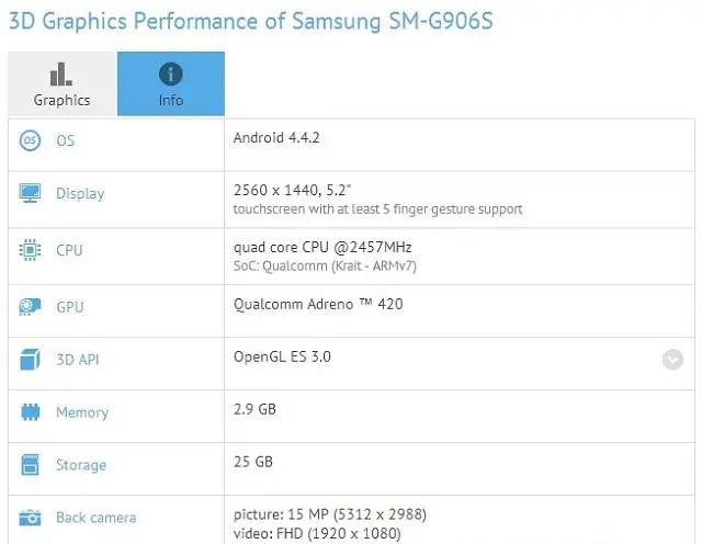 Samsung-G906S