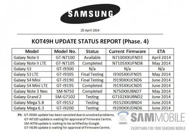 Samsung-KitKat-update-e1399618158882