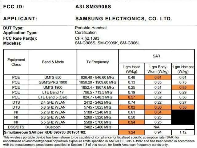 Galaxy-S5-Prime-FCC-2-e1402125841909