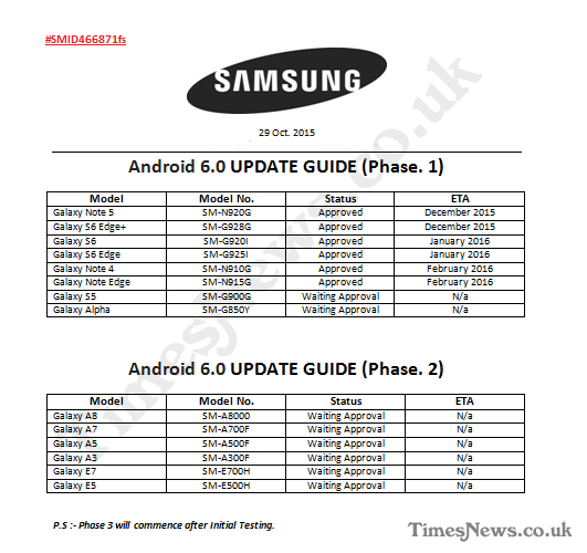 samsung-galaxy-roadmap-for-marshmallow-update