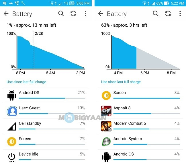 ASUS-Zenfone-Zoom-Battery-Test-Results-2