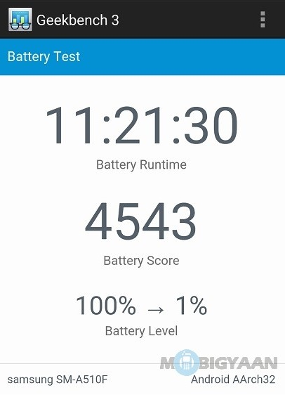 Samsung-Galaxy-A5-2016-review-battery-geekbench-3-stats