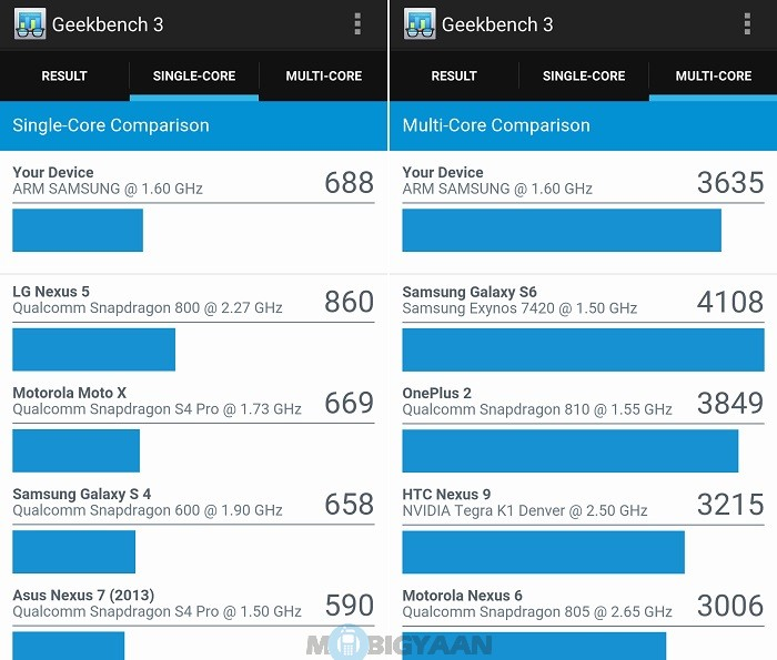 Samsung-Galaxy-A7-2016-review-geekbench-3-single-multi-core-stats