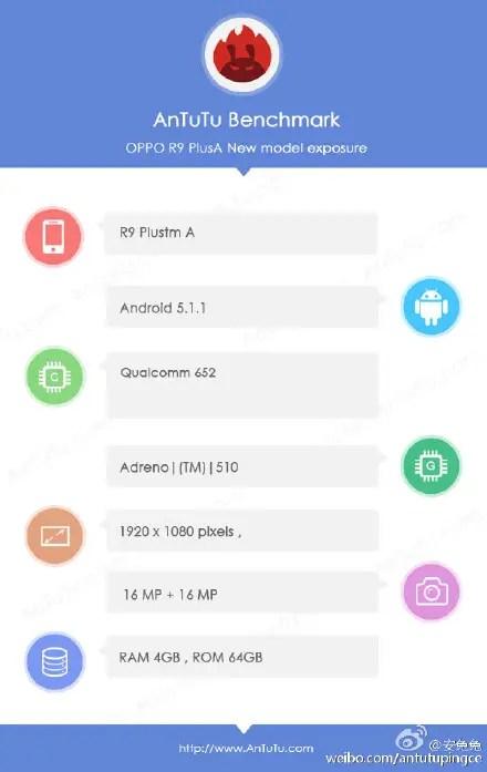 oppo-r9-plus-antutu-benchmark