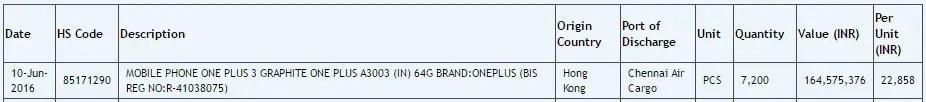 oneplus-3-7200-units-imported-india-zauba-listing