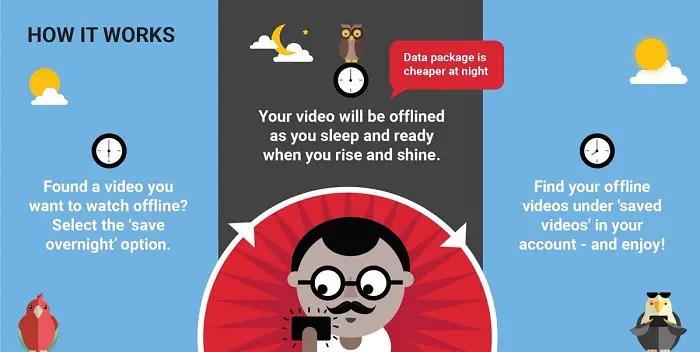 youtube-smart-offline-schedule-india