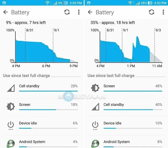 ASUS-Zenfone-3-Battery-Test-2