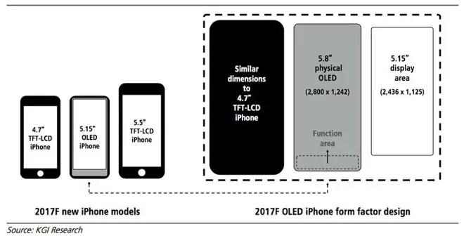 iphone-8-sans-home-button-rumor