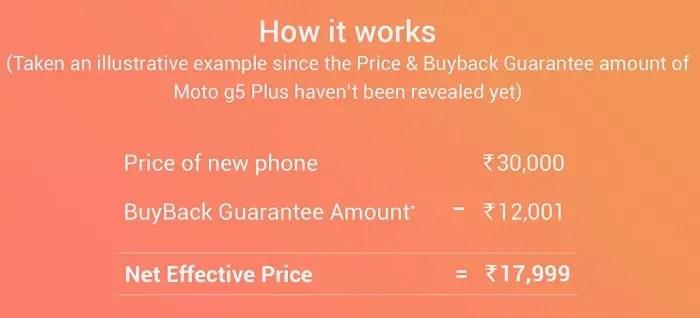 flipkart-buyback-moto-g5-plus-2