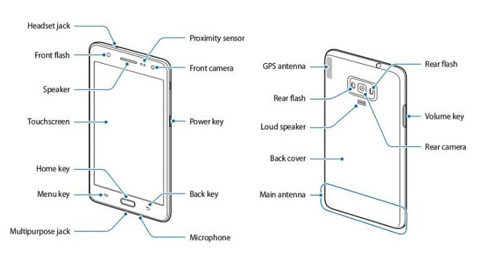 Samsung Z4 user manual leaked