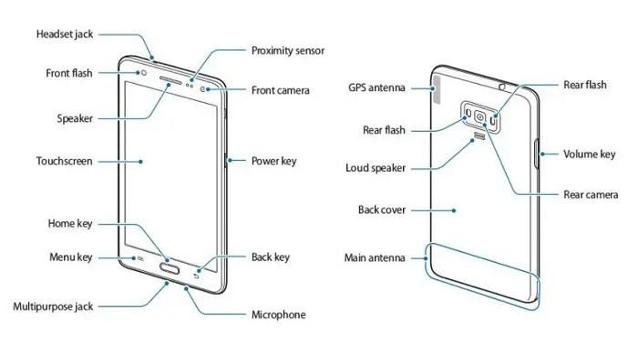 Samsung Z4 user manual leaked