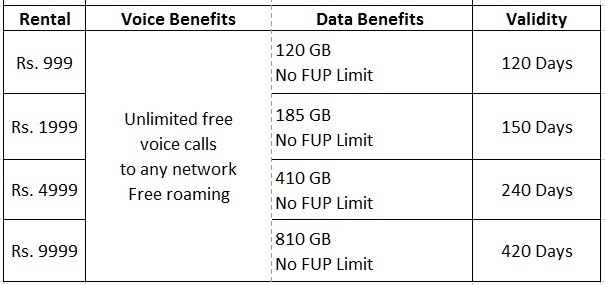 jio-prepaid-unlimited-plan