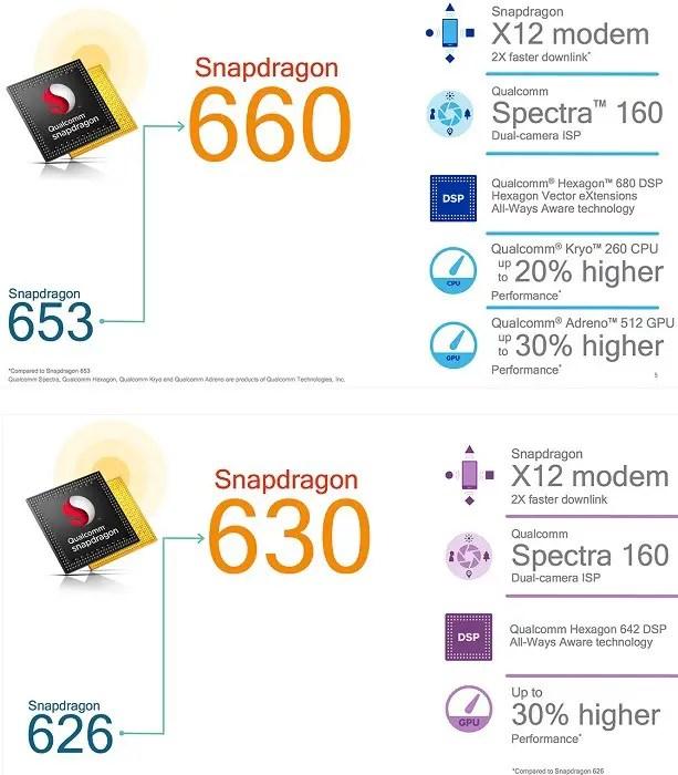 Qualcomm announces Snapdragon 660 and 630 mobile platforms