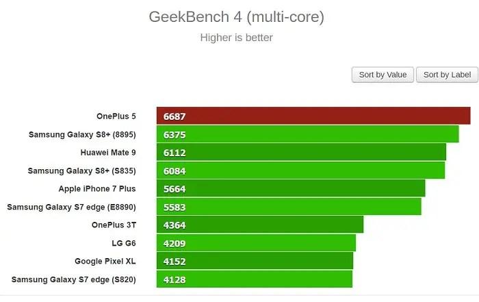 oneplus-5-gfxbench-ranking