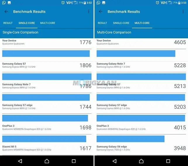 Sony Xperia XZ Premium Benchmarks