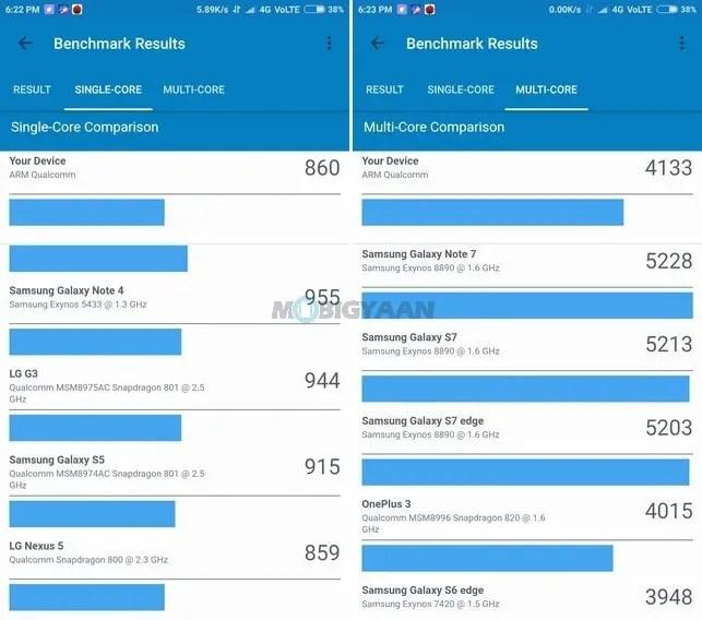 Xiaomi-Mi-Max-2-Review-Images-5