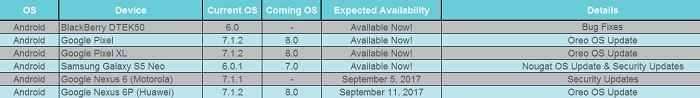nexus-6p-september-11-android-8-oreo-rollout-canada