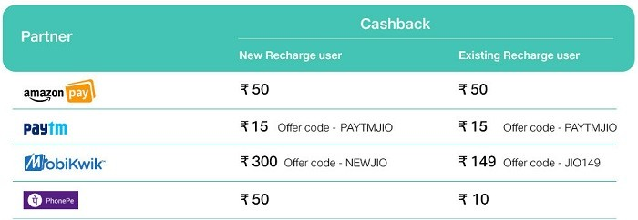 reliance-jio-triple-cashback-offer-extended-25-dec-17-2