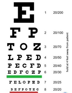 Eyechart for iphone also study smartphone based eye chart apps not as reliable standard rh mobihealthnews