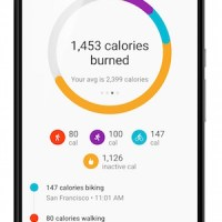 Google's fitness app ensures you a better health lifestyle