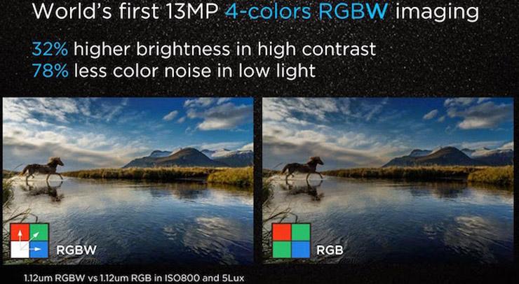 Huawei P8 camera RGBW