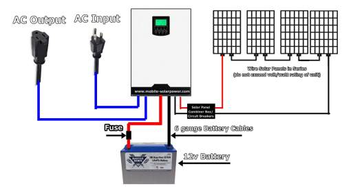 small resolution of complete solar system 12 volt wiring diagram