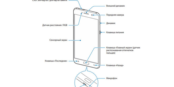 The user manual and prices of the Galaxy to 2017 series